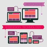 Ontvankelijk de paginaontwerp van de webdesigntechnologie Royalty-vrije Stock Foto's