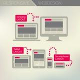 Ontvankelijk de paginaontwerp van de webdesigntechnologie Stock Afbeeldingen