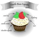 Ontwerp Vectorkader met cake met frambozen EPS 10 vectorillustratie Stock Afbeelding