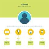 Ontwerpchronologie groen, blauw en gele Infographic Stock Afbeeldingen
