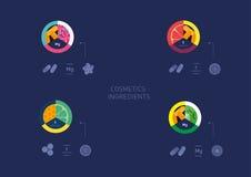 Ontwikkeling van vector infographic schoonheidsmiddeleningrediënten Royalty-vrije Stock Afbeelding
