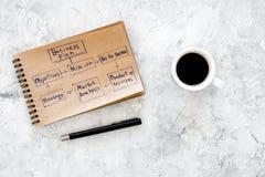 Ontwikkelingsplan Schets in notitieboekje dichtbij kop van koffie op grijze hoogste mening als achtergrond stock afbeelding