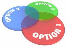 A opção 1 2 3 escolhas decide Venn Diagram Imagens de Stock