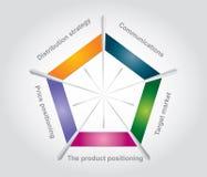 Op de markt brengende strategiegrafiek vector illustratie