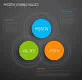 Opdracht, visie en waardendiagram Royalty-vrije Stock Foto