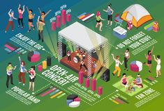 Open Air Music Festival Infographics. Open air music festival isometric infographics layout with popular band and viewers in fan zone vector illustration stock illustration