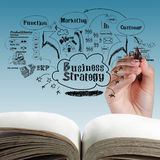 Open blank book of business process Royalty Free Stock Images