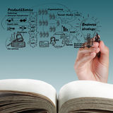 Open blank book of business process Royalty Free Stock Photos