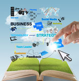 Open book. Of hand point to business network diagram concept Stock Photography