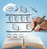Open book. Of hand draws internet system diagram Royalty Free Stock Photo