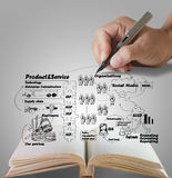 Open book. Of businessman hand drawing idea board of business process Royalty Free Stock Image