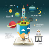 Open book infographic atmosphere pencil with rocket vector.