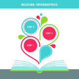Open Book and Reading Infographics Elements Stock Photos