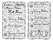Open diary with hand written lunar magic spells on white Stock Photos