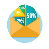 Open envelope with business pie chart Stock Photo