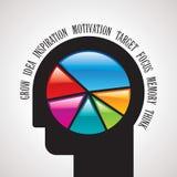 Open gelete op mens met kleurrijke cirkeldiagram binnen grafiek. Stock Afbeelding