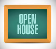Open house board sign concept Royalty Free Stock Photography