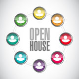 Open house community sign concept Royalty Free Stock Photos