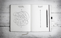 Open notepad with concept of right and wrong strategy Stock Photography