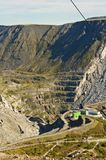 Open pit mining plant in Kirovsk royalty free stock photo