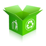 Open recycle empty box Royalty Free Stock Images