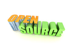 Open Source. Text on White Stock Image