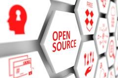 Open Source begrepp vektor illustrationer