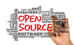Open source handwritten with related word cloud Royalty Free Stock Images