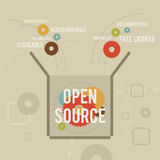 Open Source. Vector illustration of open source conceptual symbols Royalty Free Stock Images