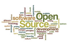 Open Source - Word Cloud. Word Cloud Illustration of Open Source Stock Photography
