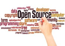 Open Source word cloud hand writing concept. On white background stock photography