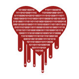 OpenSSL Heartbleed Royalty Free Stock Photography