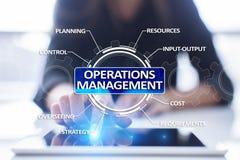 Operaci zarządzania biznes i technologii pojęcie na wirtualnym ekranie Zdjęcie Stock