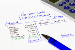 Operating statement - revenues and expenditures - german Royalty Free Stock Photography