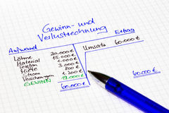 Operating statement - revenues and expenditures - german Stock Photography