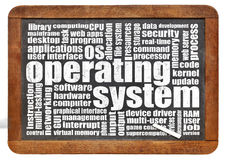 Operating system word cloud. On an isolated vintage blackboard with a chalk Royalty Free Stock Images