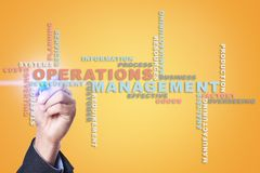 Operation management concept. Words cloud on virtual screen. Operation management concept. Words cloud on virtual screen royalty free stock photography