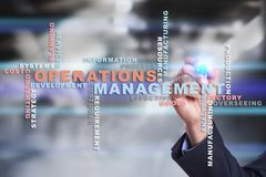 Operation management concept. Words cloud on virtual screen. royalty free stock photo