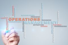 Operation management concept. Words cloud on virtual screen. Operation management concept. Words cloud on virtual screen royalty free stock photos