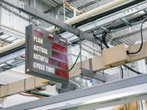 Operation ratio display board in industrial production line with. Digital numerical. Electronics and equipment tool concept. Industry performance theme stock photo