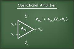Operational amplifier on green chalkboard Stock Photos