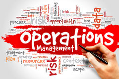 Operations Management Stock Photos