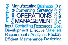 Operations Management Word Cloud. On White Background Stock Image