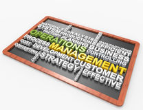 Operations Management wordclouds. On blackboard concept Royalty Free Stock Photos