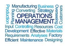 Operations-Management-Wort-Wolke Stockbild