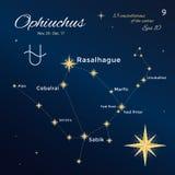 ophiuchus Hoog gedetailleerde vectorillustratie 13 constellaties van de dierenriem met titels en eigennamen voor sterren Stock Afbeeldingen