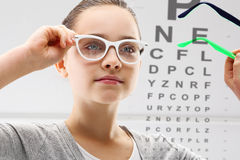 Ophthalmologist, a child on the study eye. Royalty Free Stock Photography