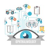 Ophthalmology concept flat Royalty Free Stock Images