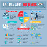 Ophthalmology Oculist Flat Infographic Poster Stock Images