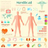 Opieka zdrowotna i Medyczny Infographics Obraz Stock